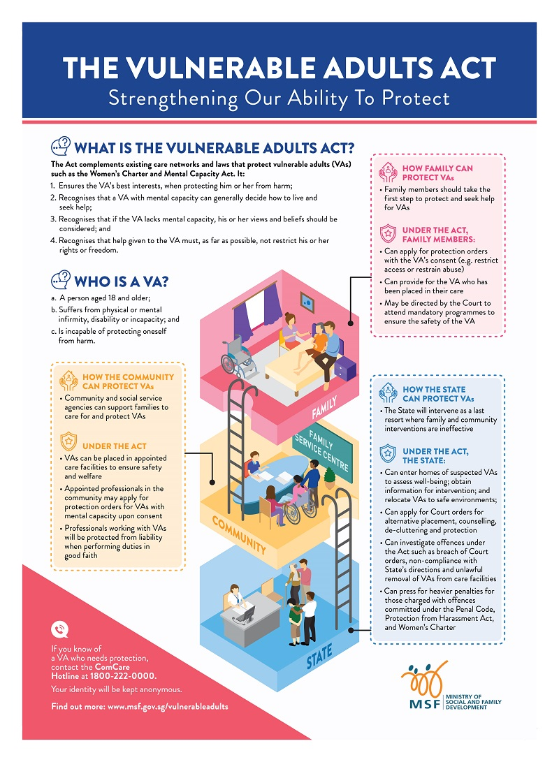 vulnerable adult act